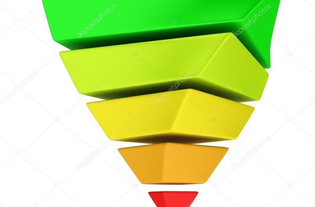 La imagen muestra una pirámide invertida.